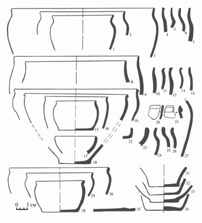 Микшино: керамика