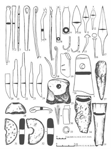 Микшино: изделия из железа, кости и керамики